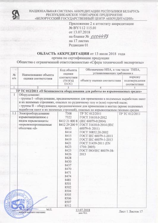 Область аккредитации испытательного центра ООО «Сфера технической экспертизы»